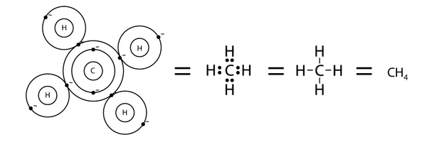 methan kovalent