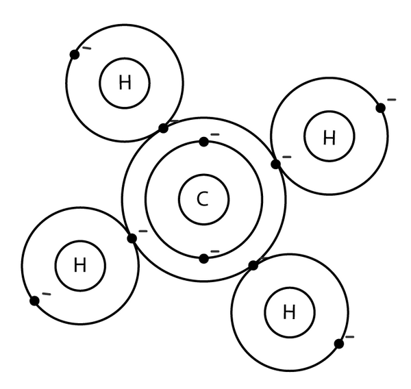 methan kovalent solo