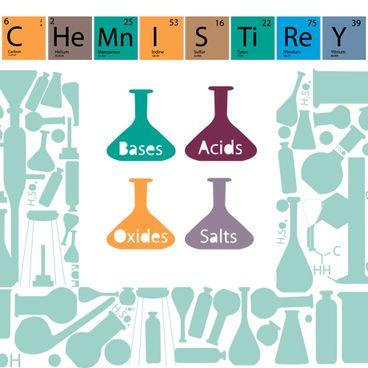 Kemiske navne